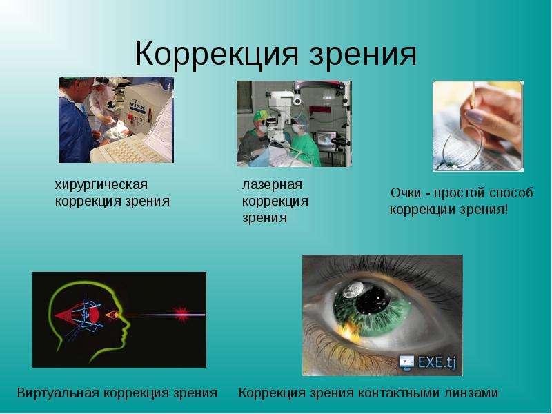 Повышенное глазное давление глаз