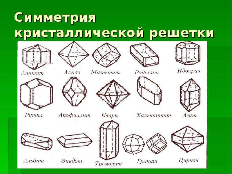 Как сделать кристаллическую решётку своими руками