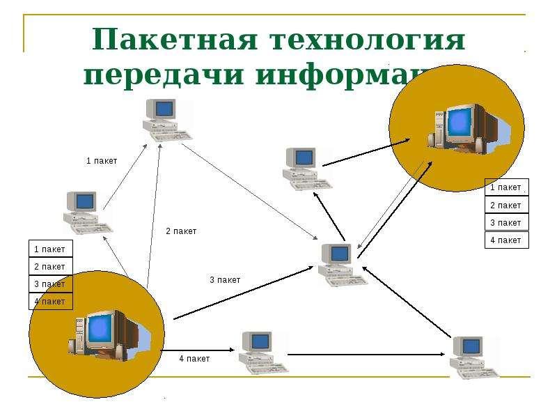 поиск данных в сетях по фотографии