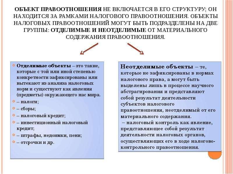 Предмет субъект и объект налогового права лицу