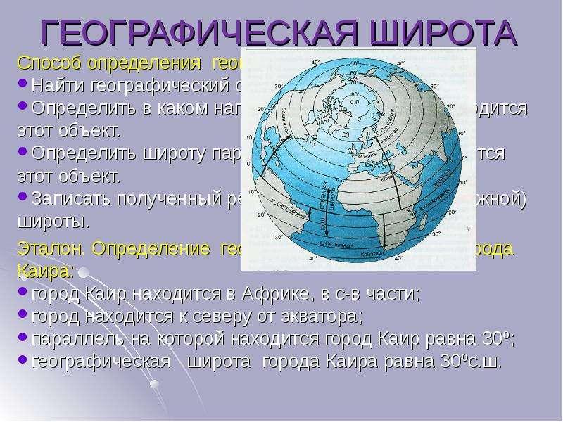 ГЕОГРАФИЧЕСКАЯ ШИРОТА Способ определения географической широты: Найти географический объект на карте