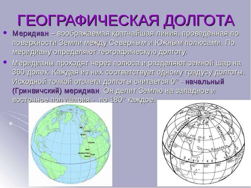 ГЕОГРАФИЧЕСКАЯ ДОЛГОТА Меридиан – воображаемая кратчайшая линия, проведенная по поверхности Земли