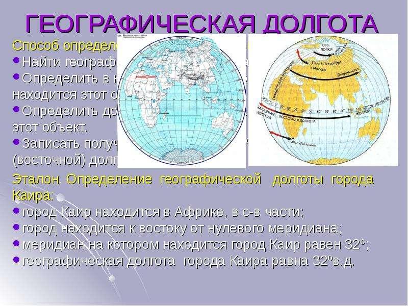 По географии ГЕОГРАФИЧЕСКИЕ КООРДИНАТЫ, слайд 8