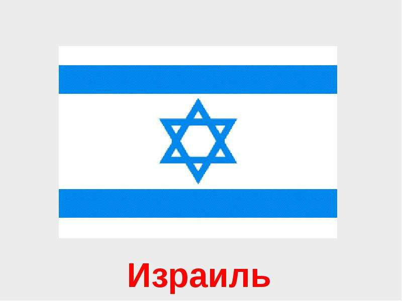 the background information of the country israel