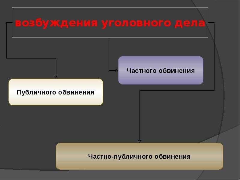 Жилищный кодекс Российской Федерации (с изменениями на 31)