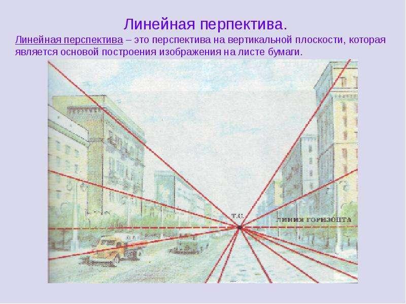 Линейная перспектива рисунки предметы во