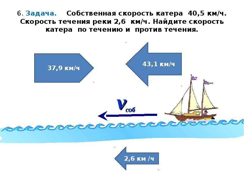 скорость течения реки 2 км ч на сколько скорость лодки по течению