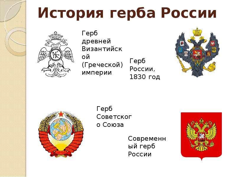 история герб россии картинки может встать
