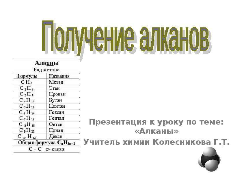 Презентация К уроку по теме: «Алканы» Учитель химии Колесникова Г. Т.