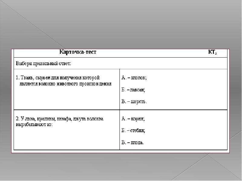 Синтетические ткани и их свойства, слайд 4