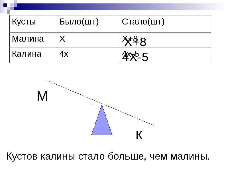 На тему Решение задач, слайд 11