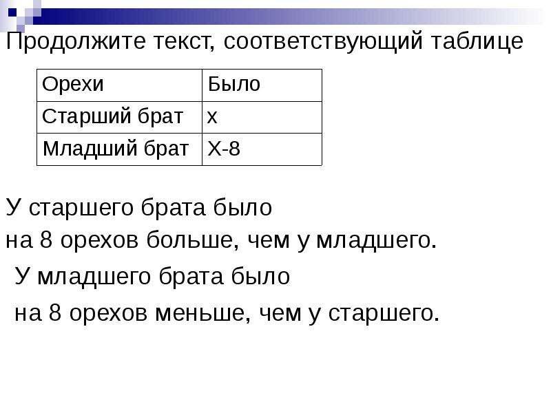 Продолжите текст, соответствующий таблице