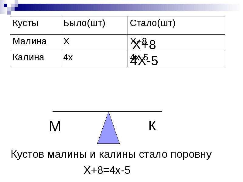 На тему Решение задач, слайд 9