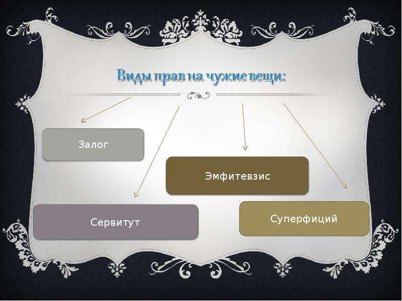 ПОНЯТИЕ И ВИДЫ ПРАВ НА ЧУЖИЕ ВЕЩИ, слайд 8