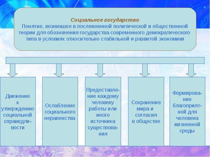Государство в политической системе, слайд 29
