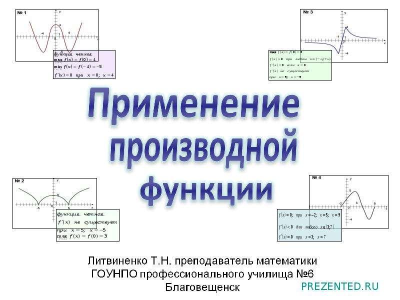 Применение производной функции