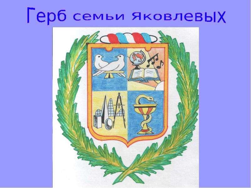 Как нарисовать фамильный герб семьи