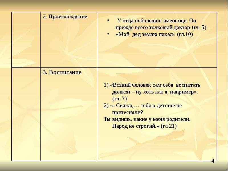 Отношение к поэзии искусство музыки кирсонова