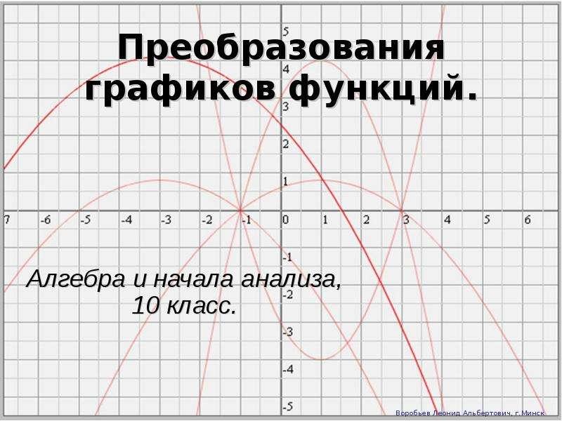 Преобразования графиков функций. Алгебра и начала анализа, 10 класс.