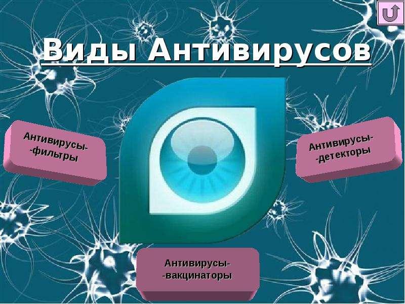 результате антивирусы и их работа верный порядок слов
