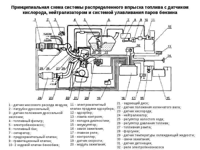 Электрическая схема распределенного впрыска топлива