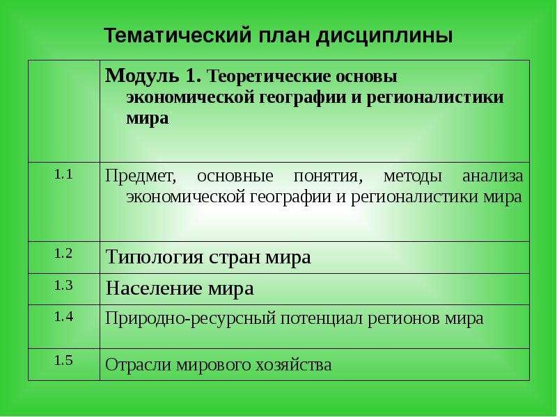 Тематический план дисциплины