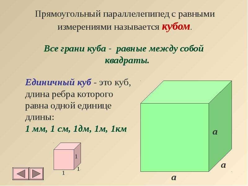 Единицы объема 4 класс конспект урока по демидову