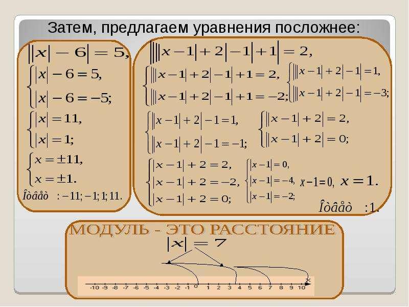 к подборка факультативу под уравнений знаком модуля
