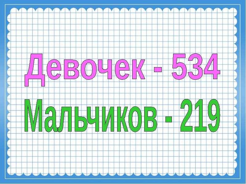 МОУ «Средняя общеобразовательная школа г. Вольска Саратовской области», слайд 7