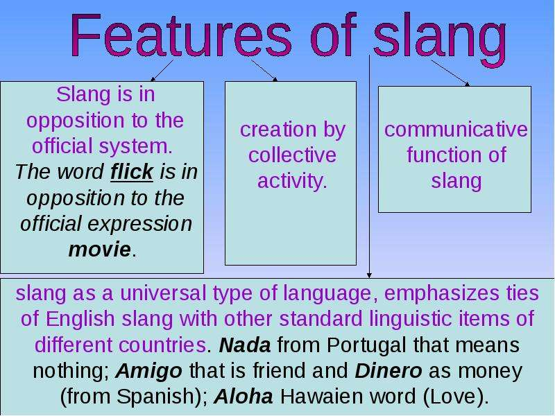 an overview of the slang use in the english language Translating the use of slang slang 4 summary english language media which may give us a greater consciousness of the english language.
