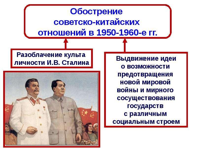 Отношения в ссср 1960 1980