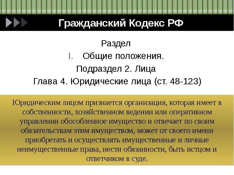 Договор Опцион Гк Рф
