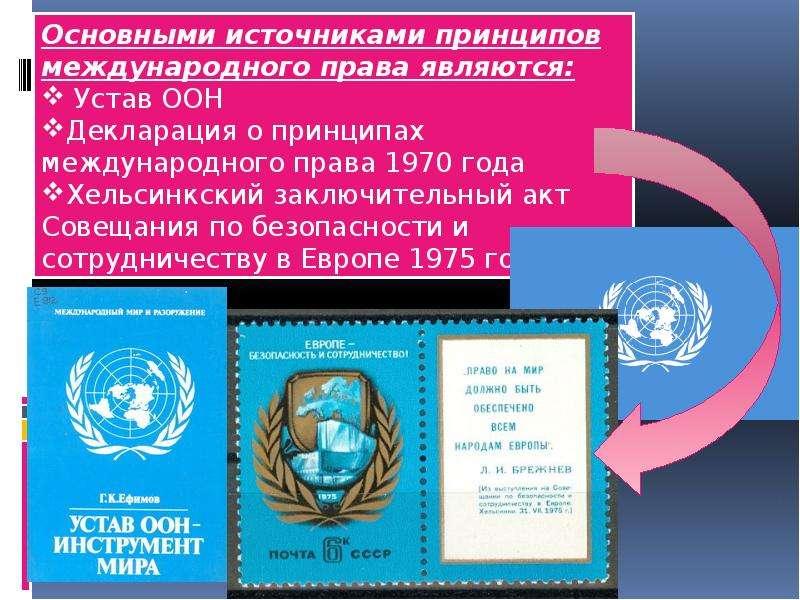 Международное право как источник международного частного права этот