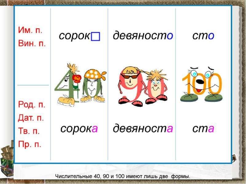 Имя числительное как часть речи, слайд 7