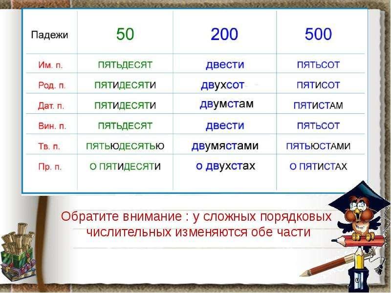 Имя числительное как часть речи, слайд 8