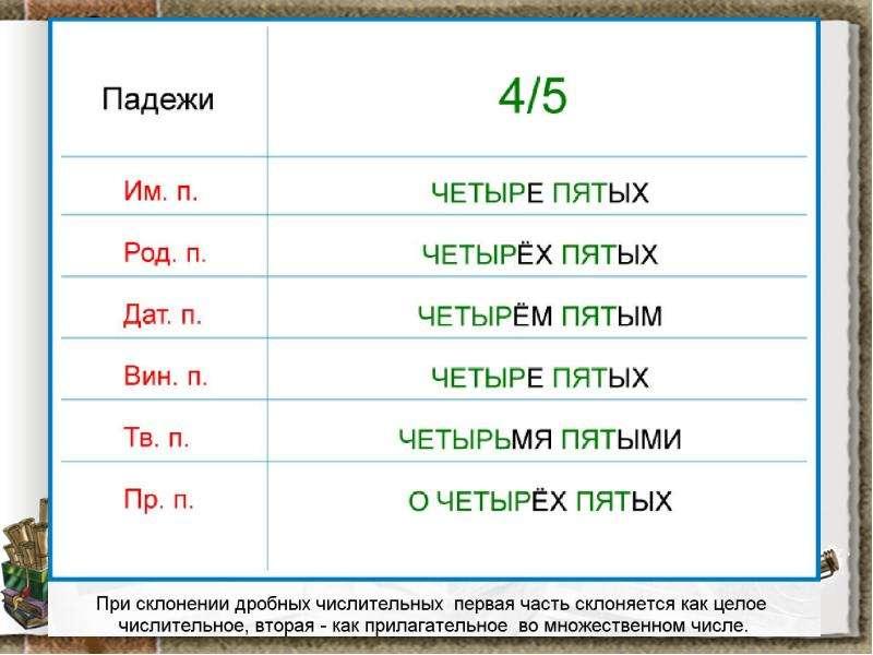 Имя числительное как часть речи, слайд 10