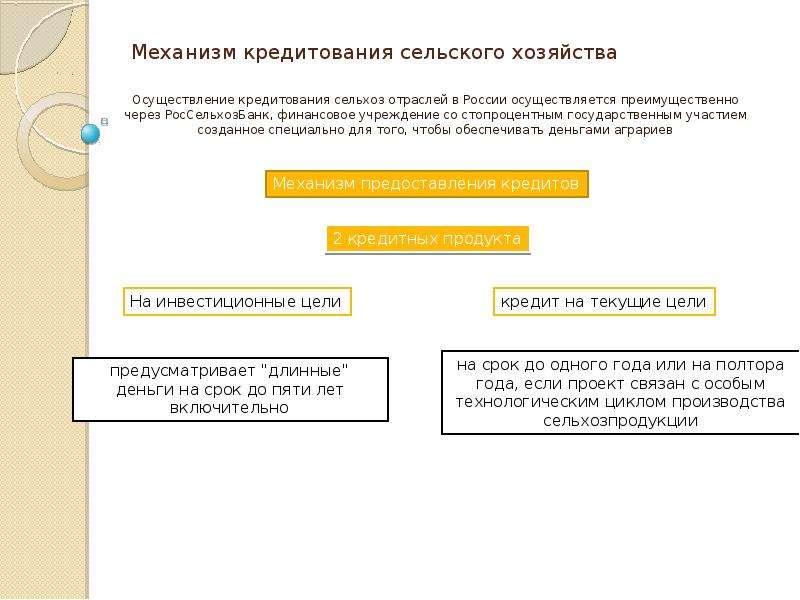 совкомбанк новосибирск сайт такое..... это тобой