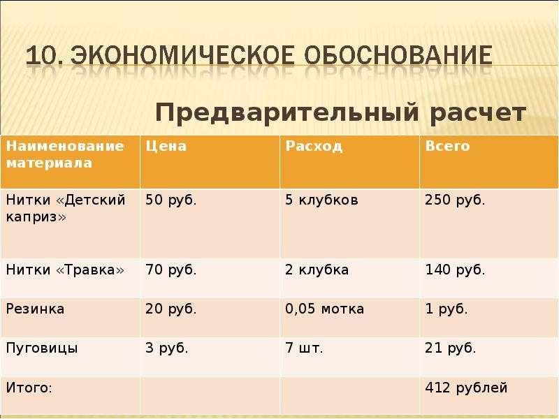 Предварительный расчет материальных затрат Предварительный расчет материальных затрат