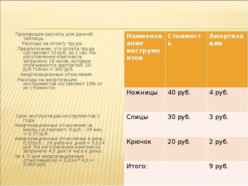 Произведем расчеты для данной таблицы. Расходы на оплату труда. Предположим, что оплата труда состав