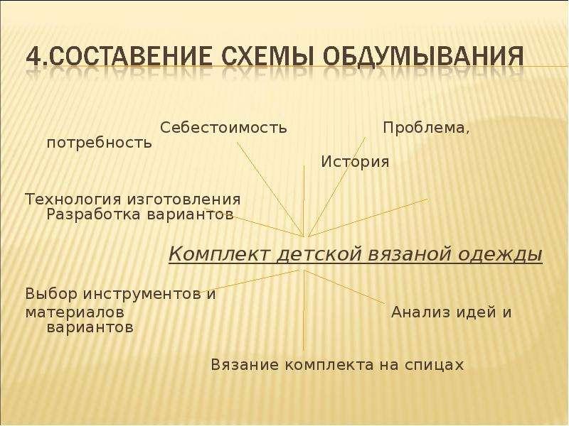 Себестоимость Проблема, потребность История Технология изготовления Разработка вариантов Комплект де