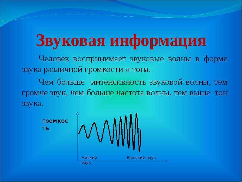 Звуковая информация Человек воспринимает звуковые волны в форме звука различной громкости и тона. Че