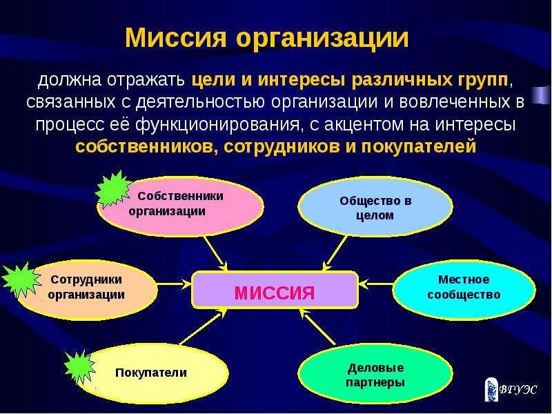 Миссия Организации Презентация Скачать Бесплатно