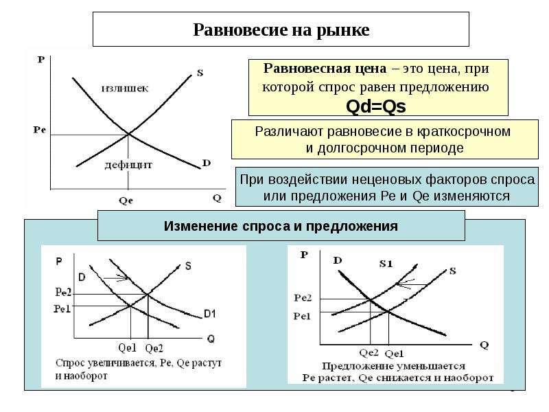 Система планирования производства