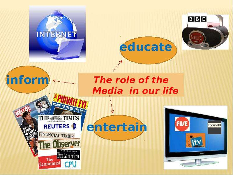 the effects of media in my life 11 positive and negative influences of media on teenagers chhandita chakravarty it hugely impacts all aspects of a teen's life but all is not bad with the media.