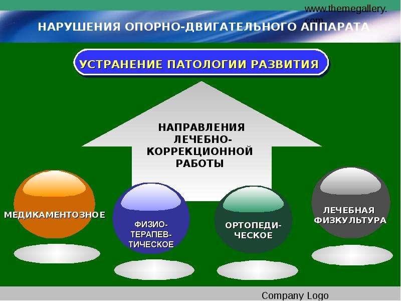 Опорно-двигательного болезней аппарата аспекты психологические