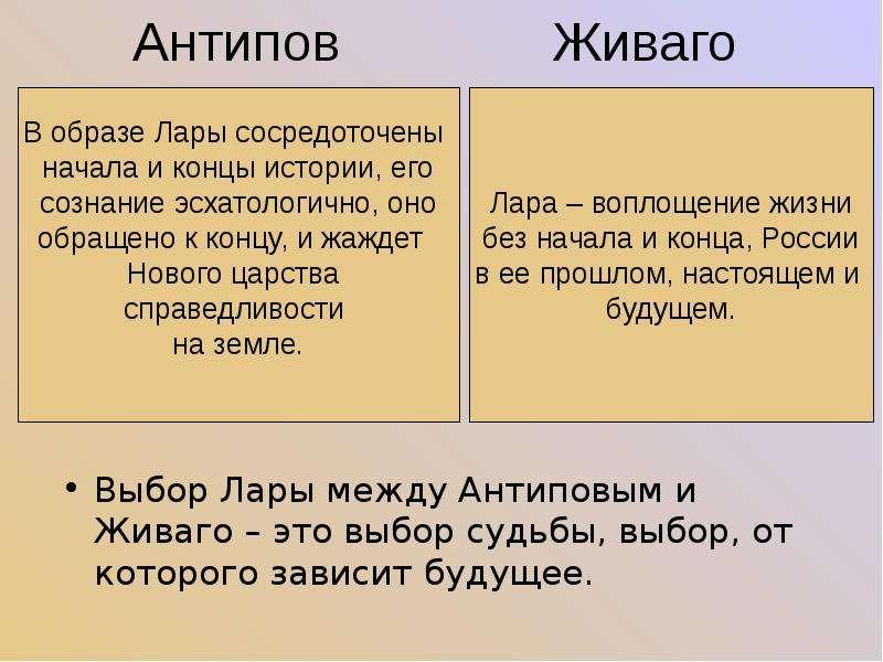 Антипов Живаго Выбор Лары между Антиповым и Живаго – это выбор судьбы, выбор, от которого зависит бу