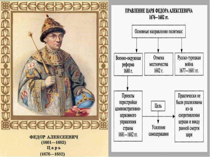 Царь федор иоаннович интересные факты из жизни царя и во время его правления