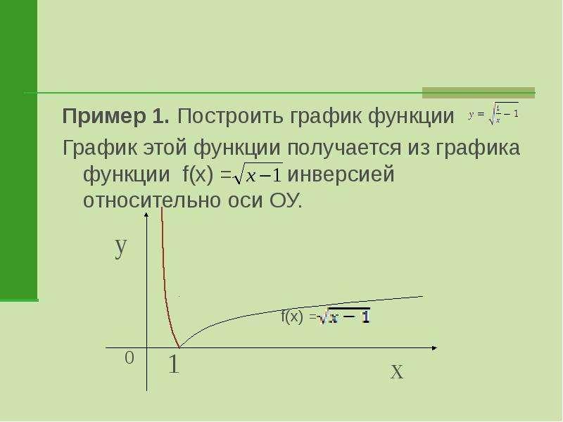 Пример 1. Построить график функции График этой функции получается из графика функции f(x) = инверсие