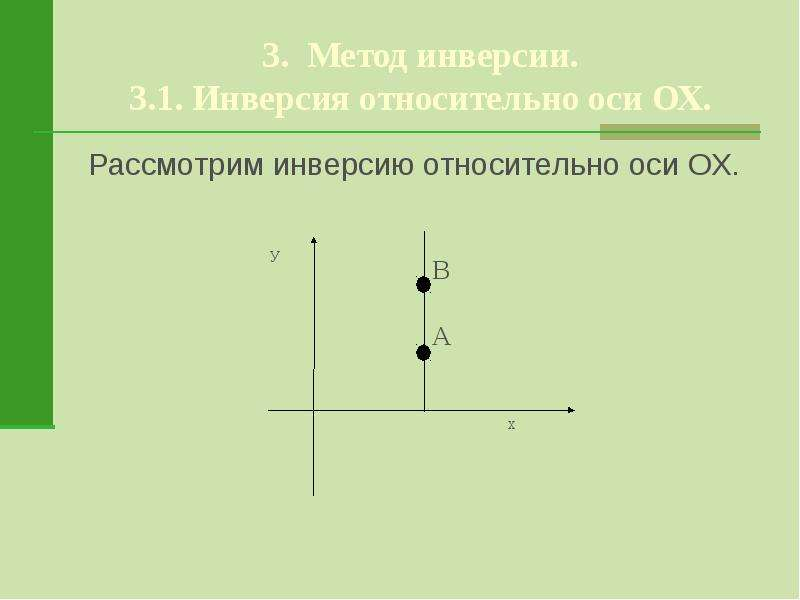 3. Метод инверсии. 3. 1. Инверсия относительно оси ОХ. Рассмотрим инверсию относительно оси ОХ.