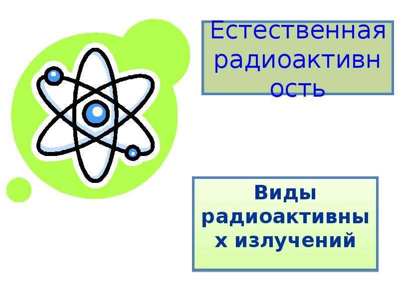 Презентация Естественная радиоактивность Виды радиоактивных излучений